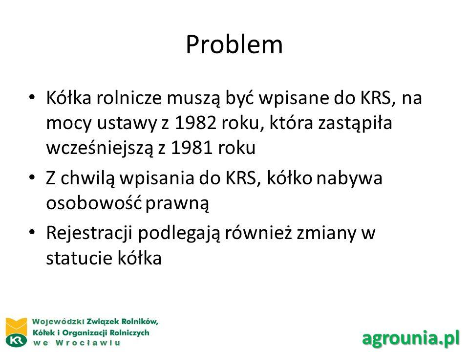 Problem Kółka rolnicze muszą być wpisane do KRS, na mocy ustawy z 1982 roku, która zastąpiła wcześniejszą z 1981 roku.