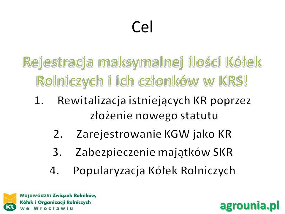 Cel Rejestracja maksymalnej ilości Kółek Rolniczych i ich członków w KRS! Rewitalizacja istniejących KR poprzez złożenie nowego statutu.