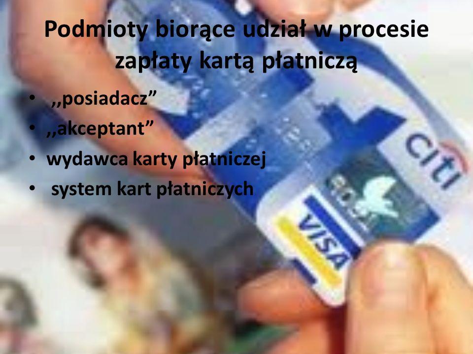 Podmioty biorące udział w procesie zapłaty kartą płatniczą