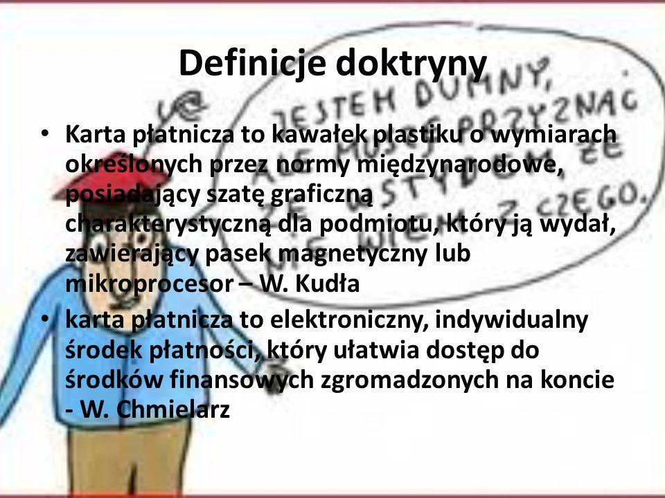 Definicje doktryny