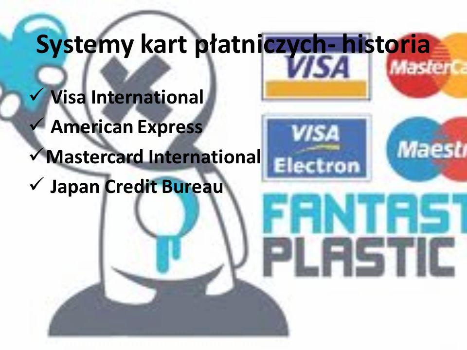 Systemy kart płatniczych- historia