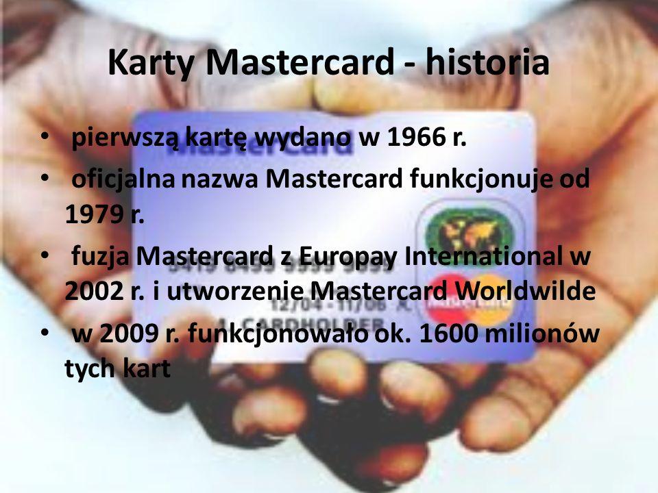 Karty Mastercard - historia