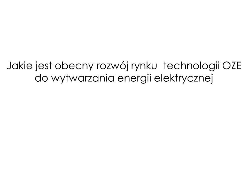 Jakie jest obecny rozwój rynku technologii OZE do wytwarzania energii elektrycznej