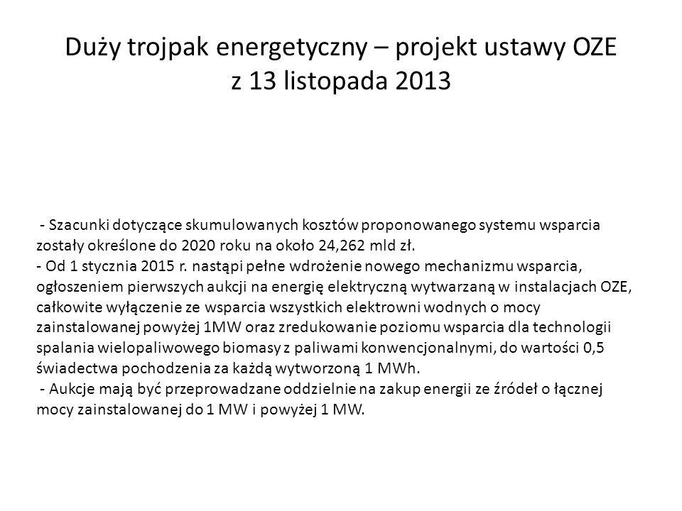 Duży trojpak energetyczny – projekt ustawy OZE z 13 listopada 2013