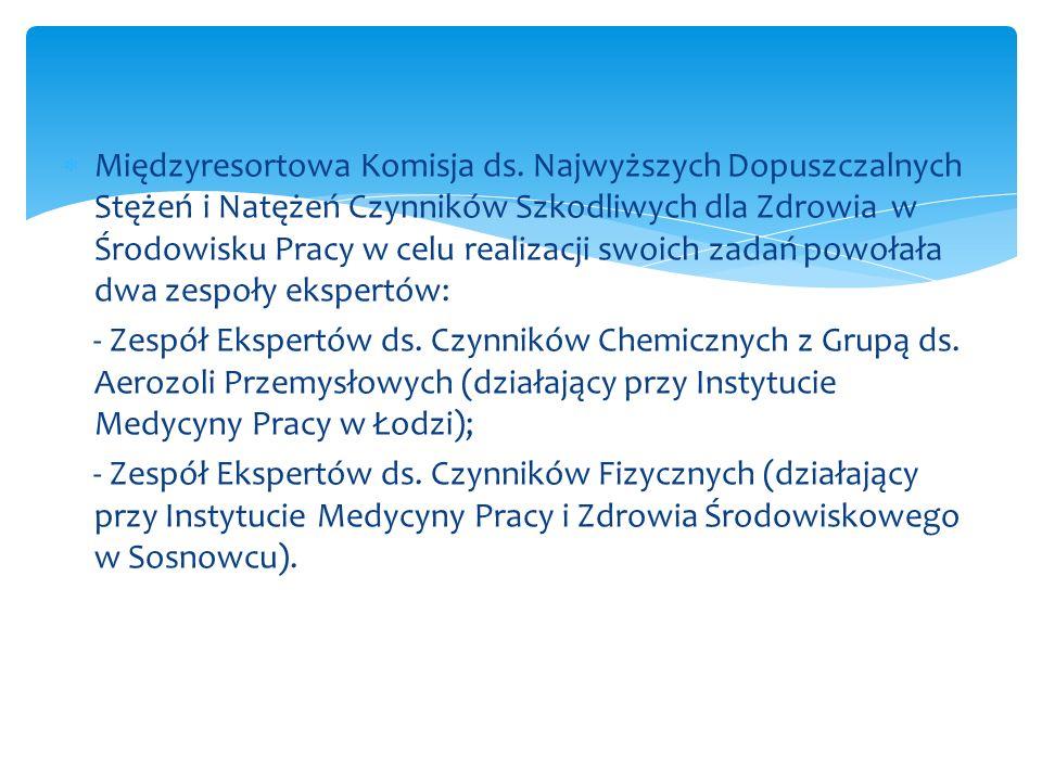 Międzyresortowa Komisja ds
