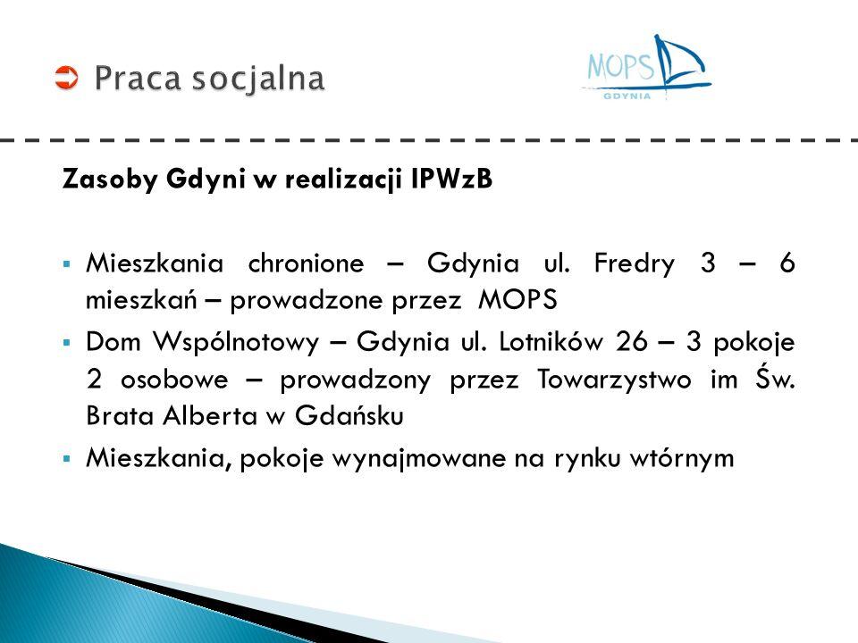 Praca socjalna Zasoby Gdyni w realizacji IPWzB