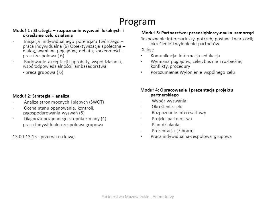 Partnerstwa Mazowieckie - Animatorzy