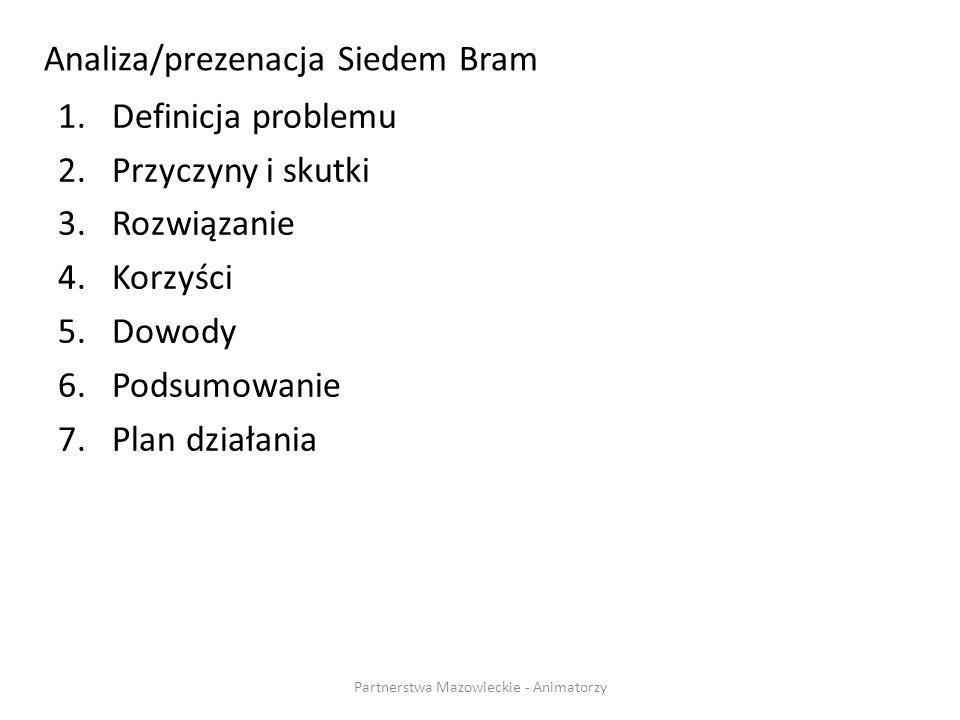 Analiza/prezenacja Siedem Bram