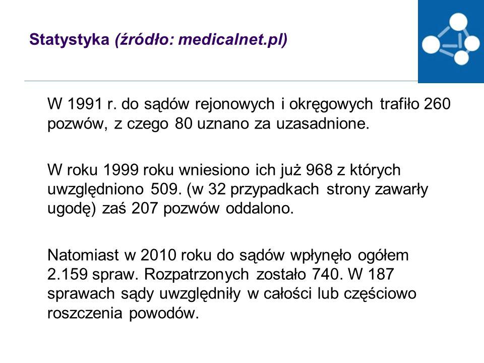 Statystyka (źródło: medicalnet.pl)