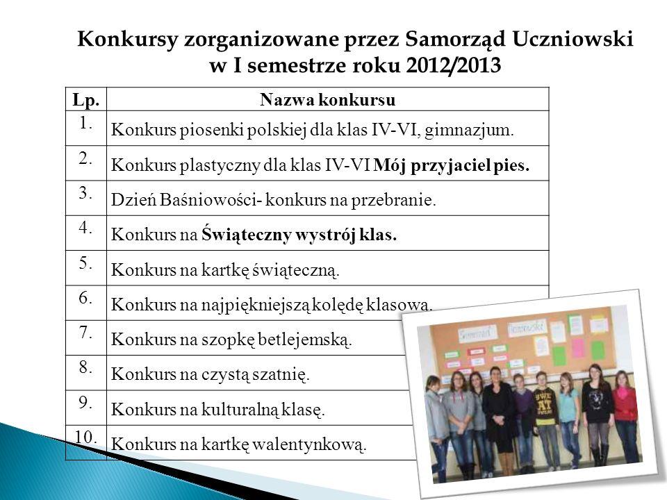 Konkursy zorganizowane przez Samorząd Uczniowski