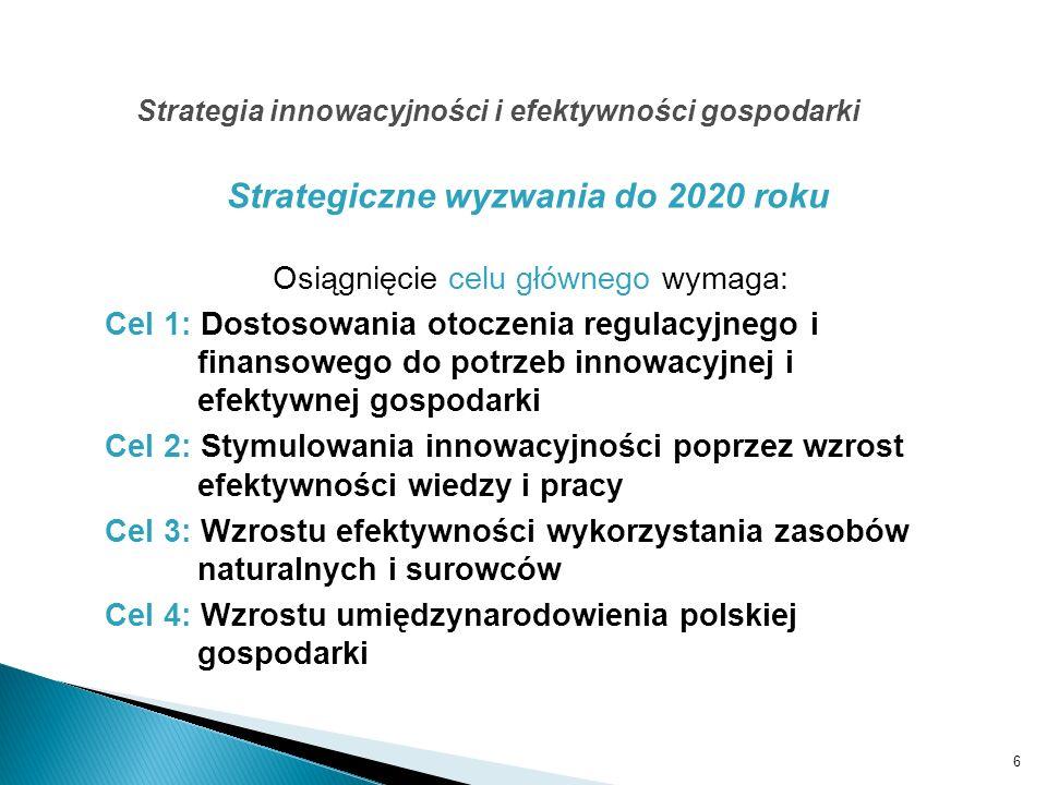 Strategiczne wyzwania do 2020 roku