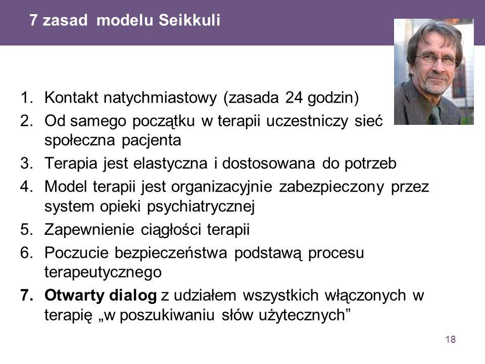 7 zasad modelu Seikkuli Kontakt natychmiastowy (zasada 24 godzin) Od samego początku w terapii uczestniczy sieć społeczna pacjenta.