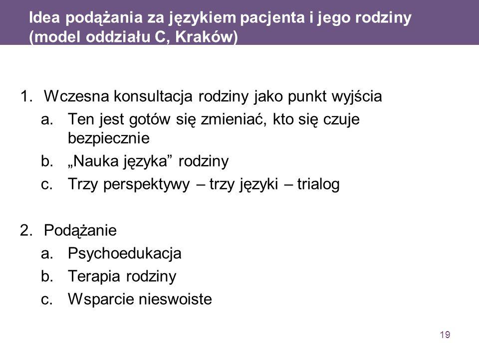 Idea podążania za językiem pacjenta i jego rodziny (model oddziału C, Kraków)