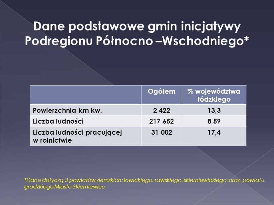 Dane podstawowe gmin inicjatywy Podregionu Północno –Wschodniego*
