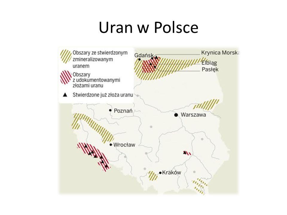 Uran w Polsce