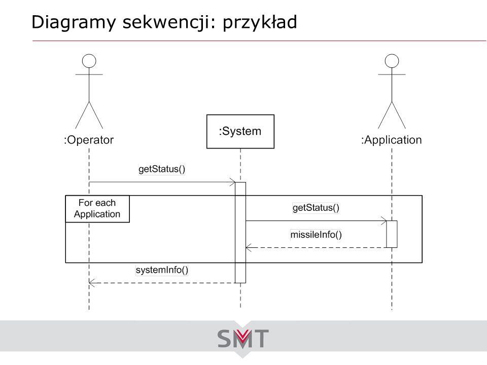 Diagramy sekwencji: przykład