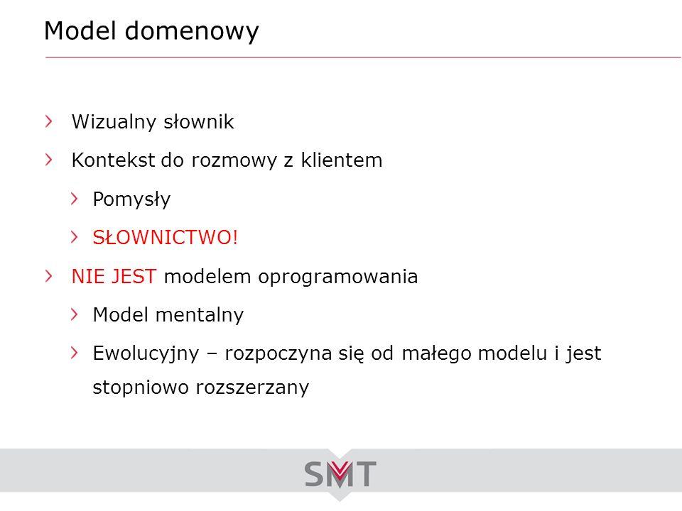 Model domenowy Wizualny słownik Kontekst do rozmowy z klientem Pomysły