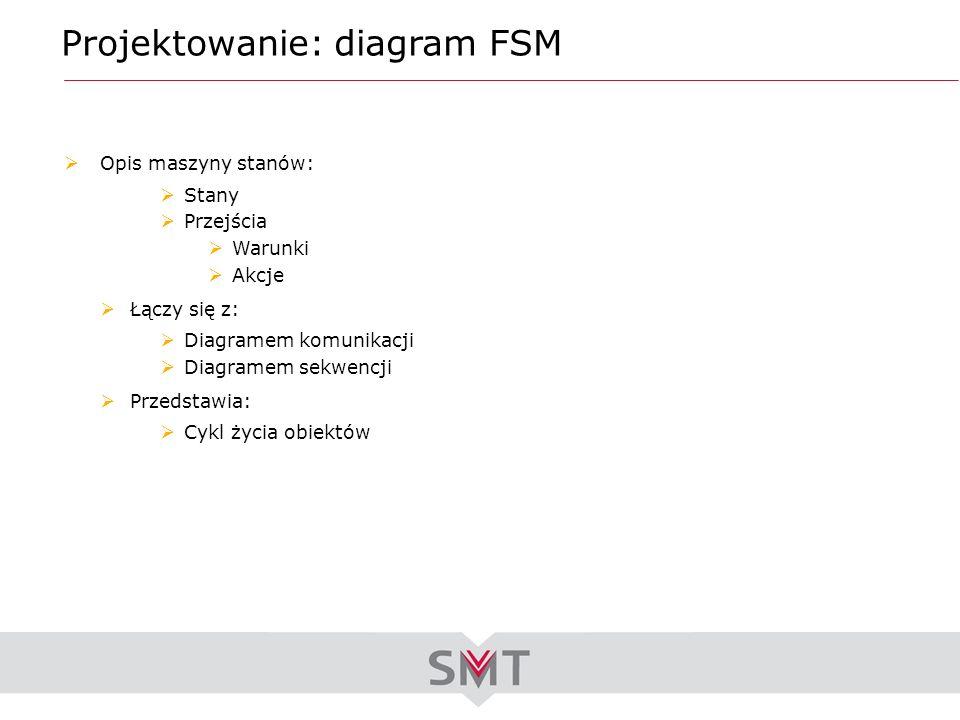Projektowanie: diagram FSM