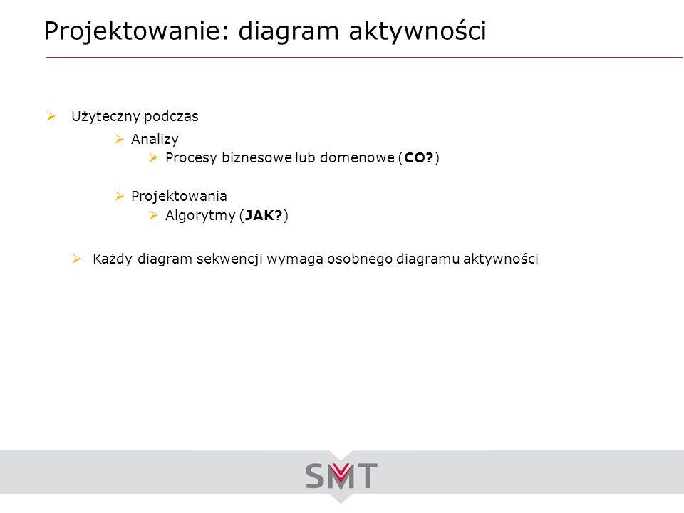 Projektowanie: diagram aktywności