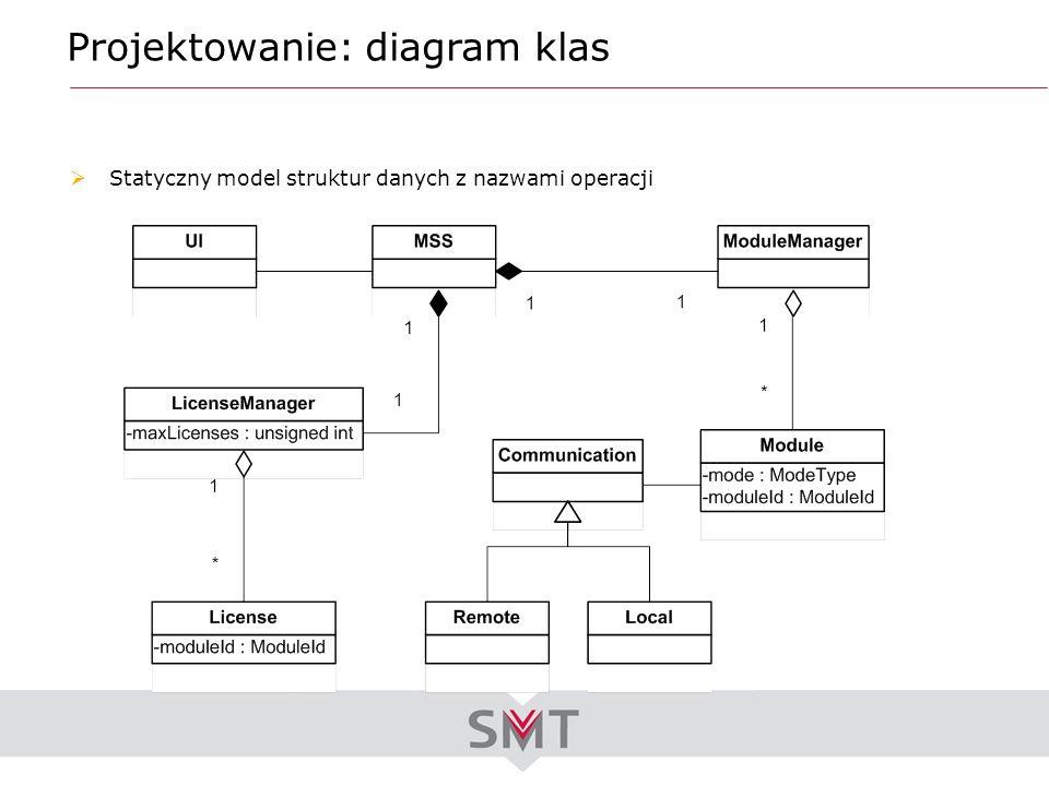 Projektowanie: diagram klas