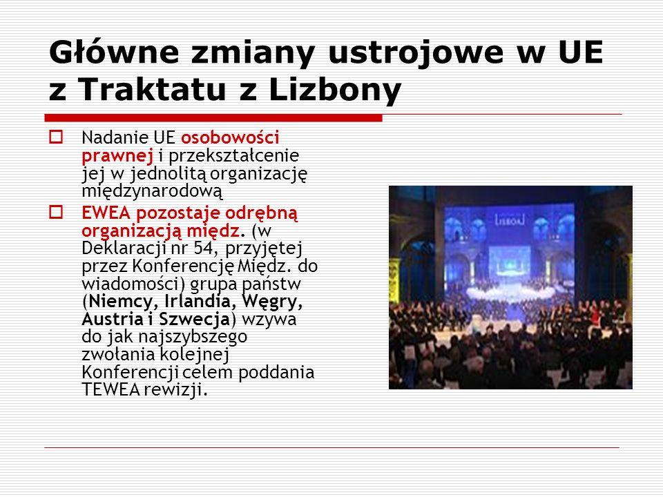 Główne zmiany ustrojowe w UE z Traktatu z Lizbony
