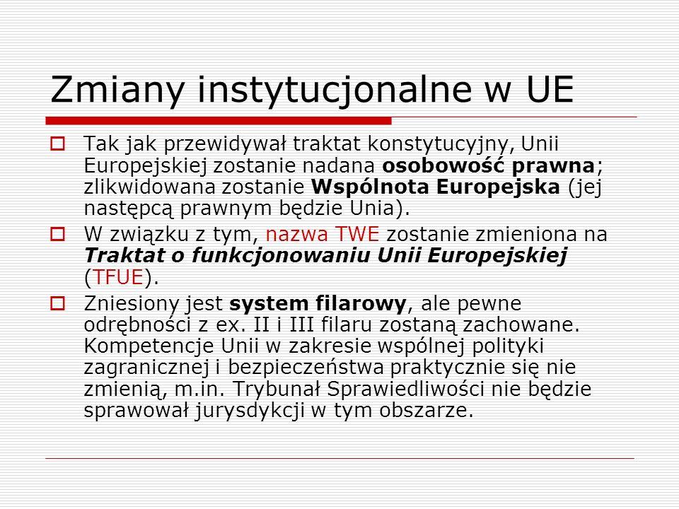 Zmiany instytucjonalne w UE