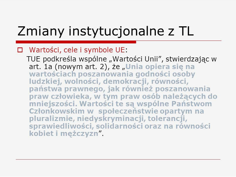Zmiany instytucjonalne z TL