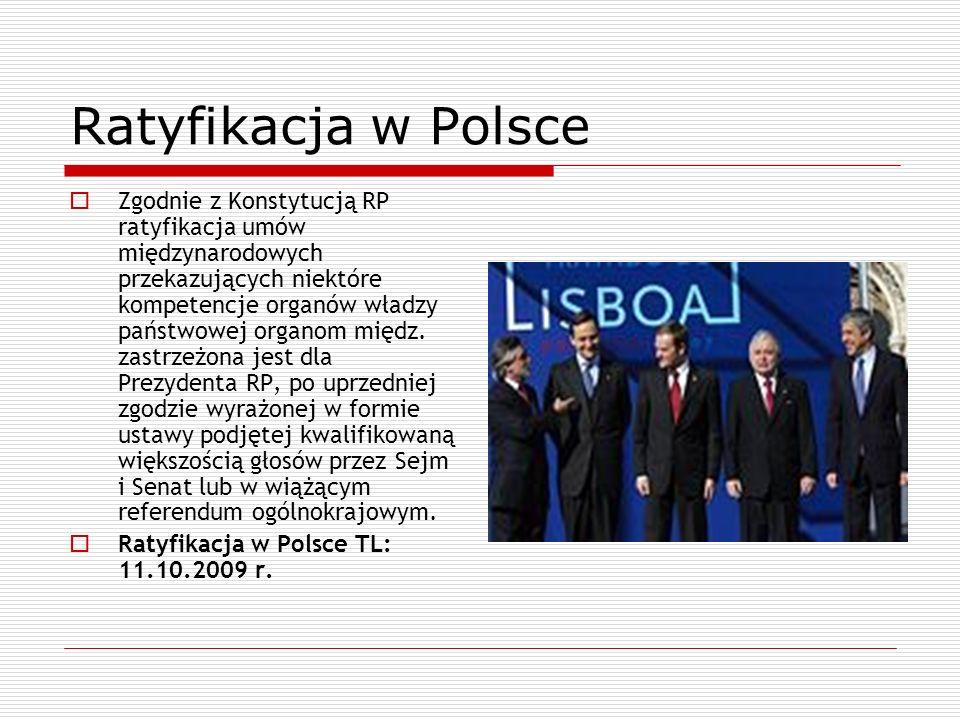 Ratyfikacja w Polsce