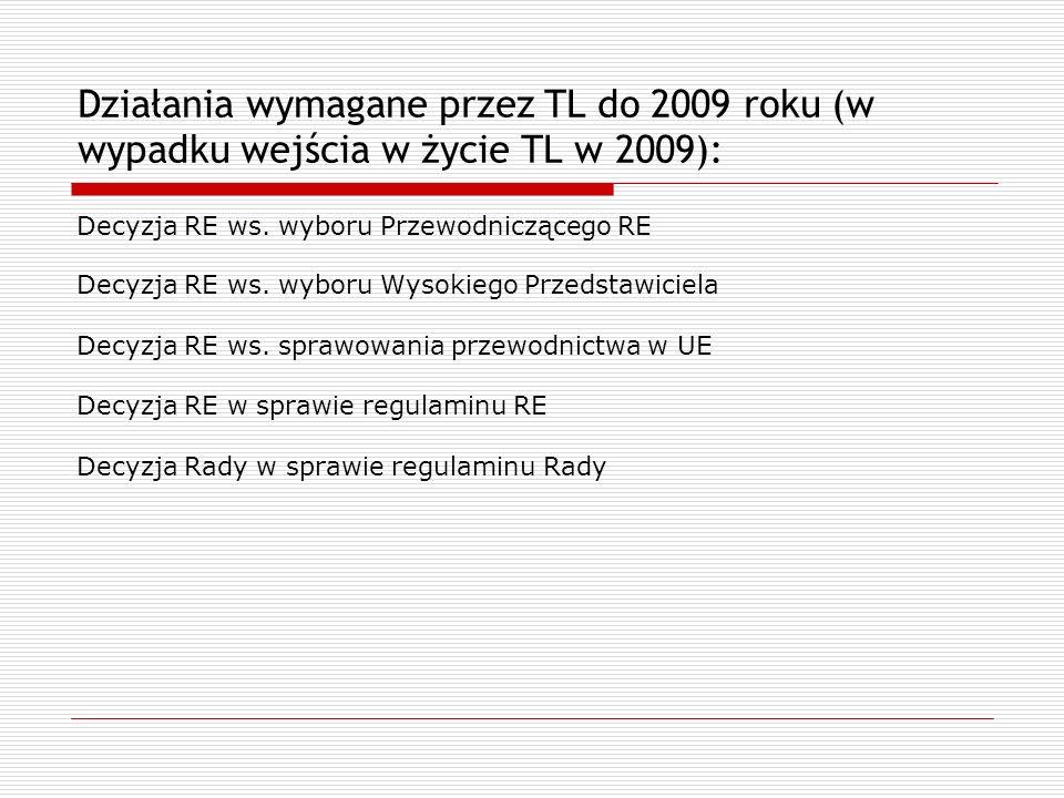 Działania wymagane przez TL do 2009 roku (w wypadku wejścia w życie TL w 2009):