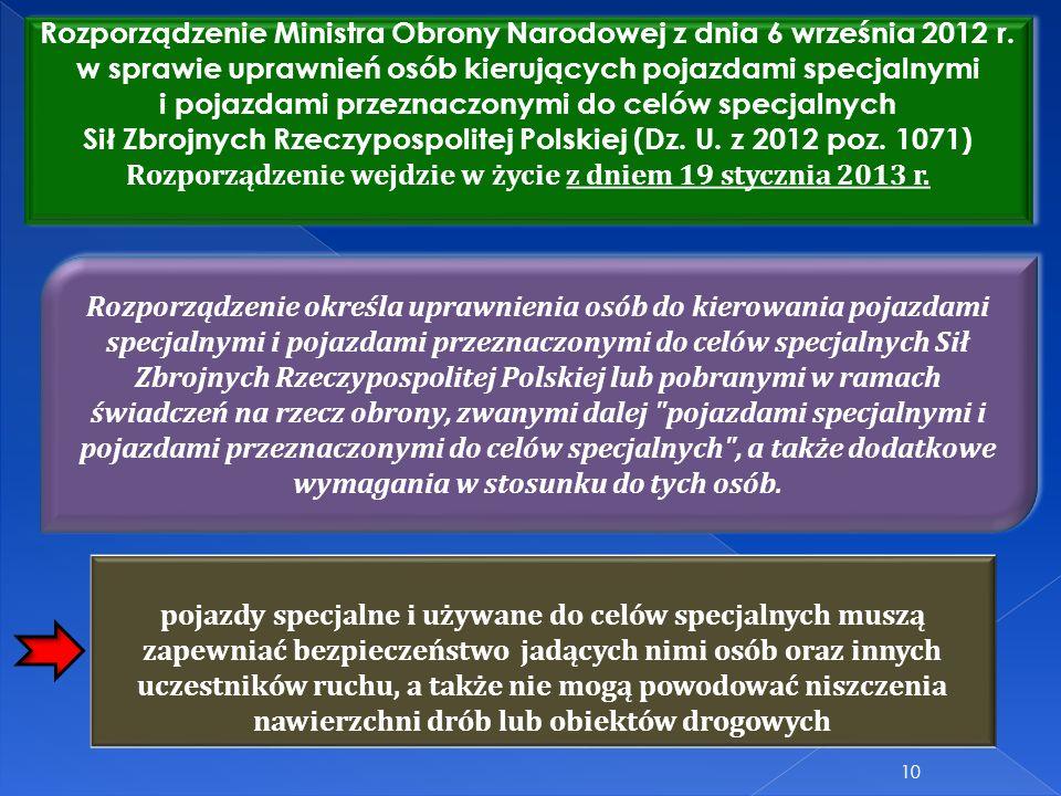 Rozporządzenie wejdzie w życie z dniem 19 stycznia 2013 r.