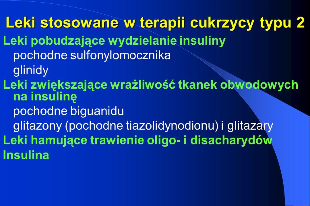 Leki stosowane w terapii cukrzycy typu 2