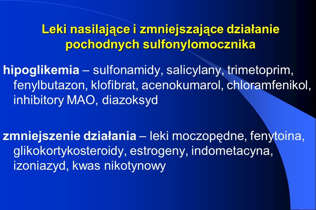 Leki nasilające i zmniejszające działanie pochodnych sulfonylomocznika