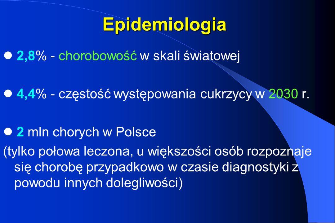 Epidemiologia  2,8% - chorobowość w skali światowej