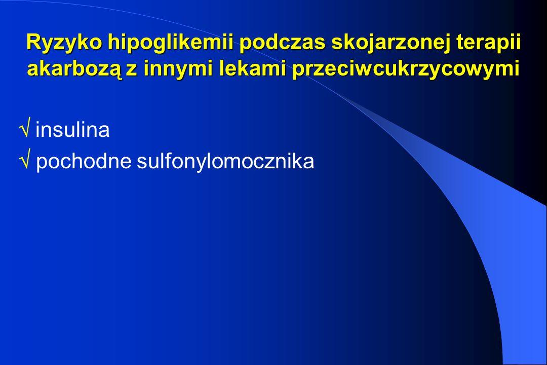 Ryzyko hipoglikemii podczas skojarzonej terapii akarbozą z innymi lekami przeciwcukrzycowymi