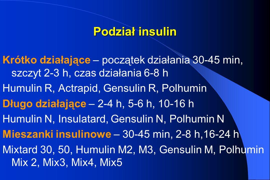 Podział insulin Krótko działające – początek działania 30-45 min, szczyt 2-3 h, czas działania 6-8 h.
