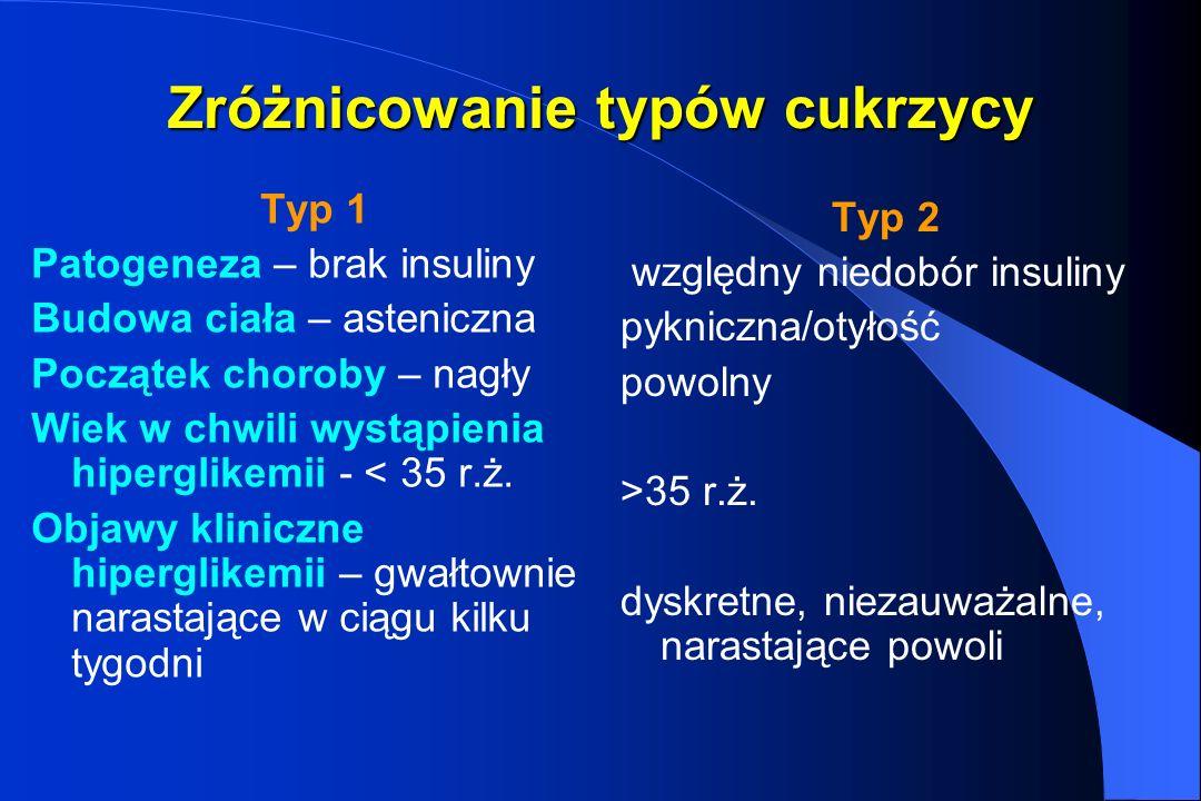 Zróżnicowanie typów cukrzycy