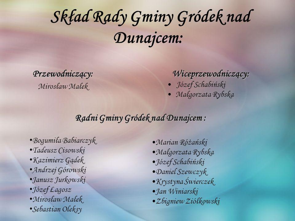 Skład Rady Gminy Gródek nad Dunajcem: