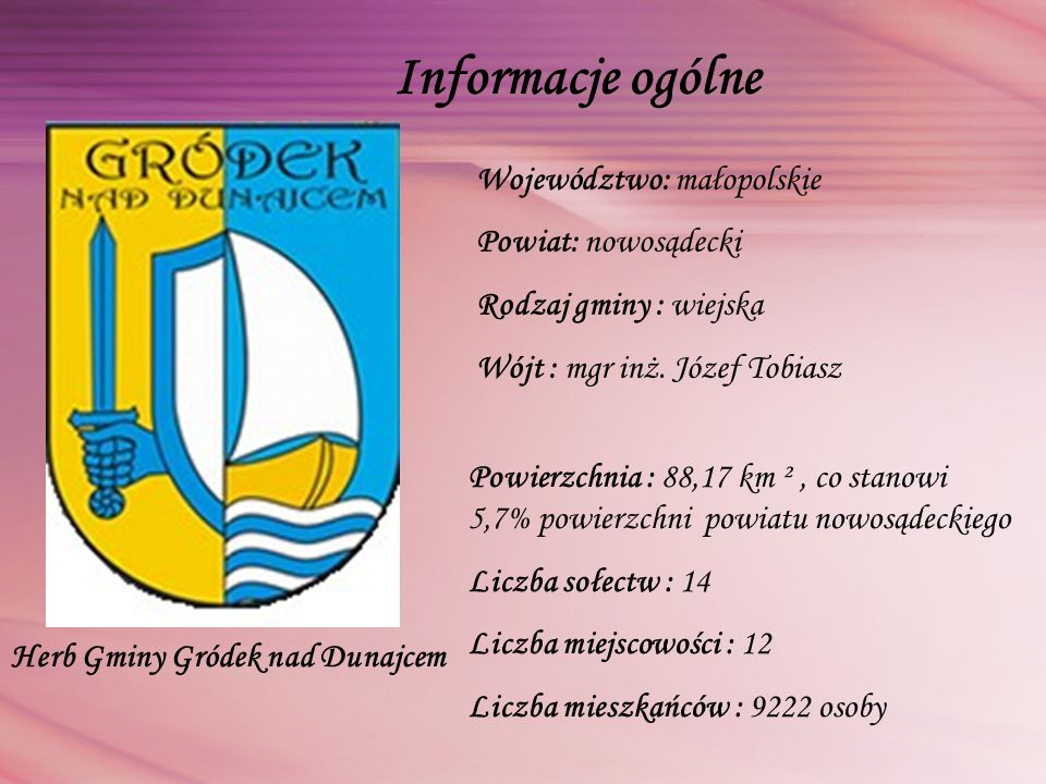 Informacje ogólne Województwo: małopolskie Powiat: nowosądecki
