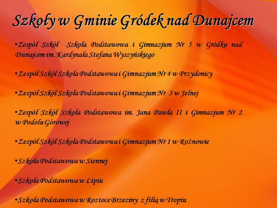 Szkoły w Gminie Gródek nad Dunajcem