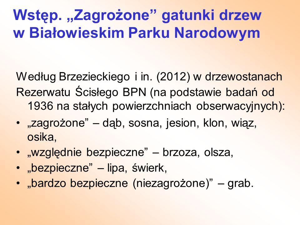 """Wstęp. """"Zagrożone gatunki drzew w Białowieskim Parku Narodowym"""