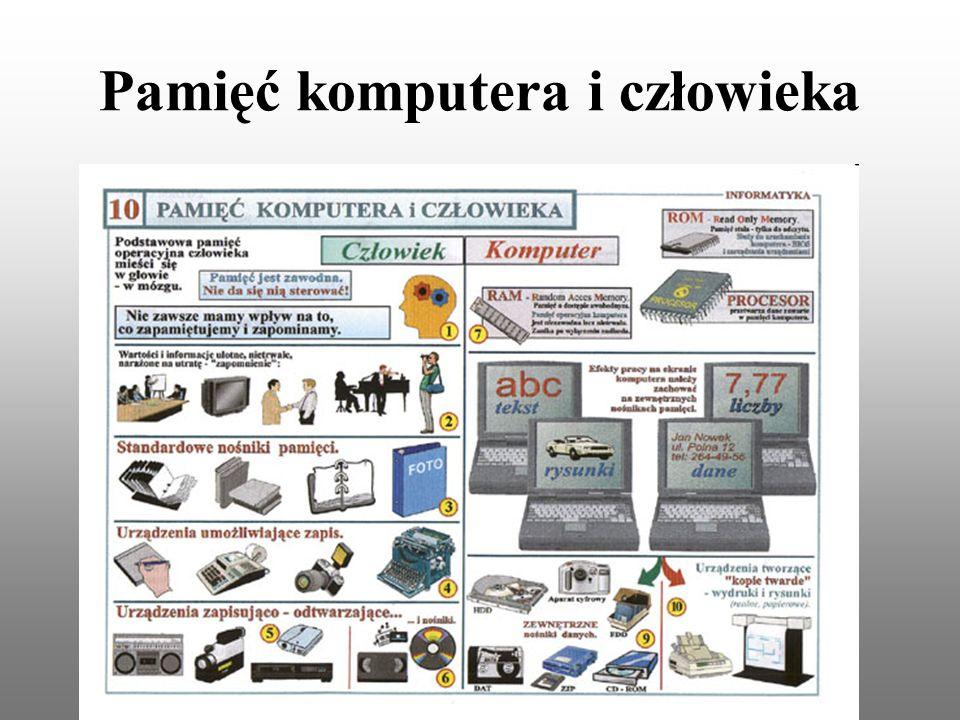 Pamięć komputera i człowieka