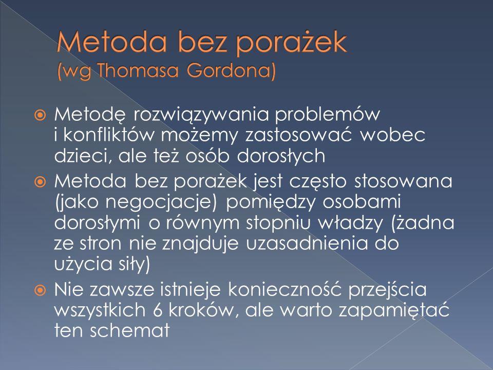 Metoda bez porażek (wg Thomasa Gordona)
