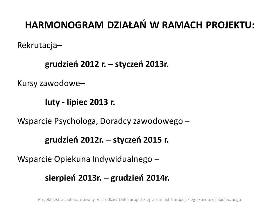HARMONOGRAM DZIAŁAŃ W RAMACH PROJEKTU:
