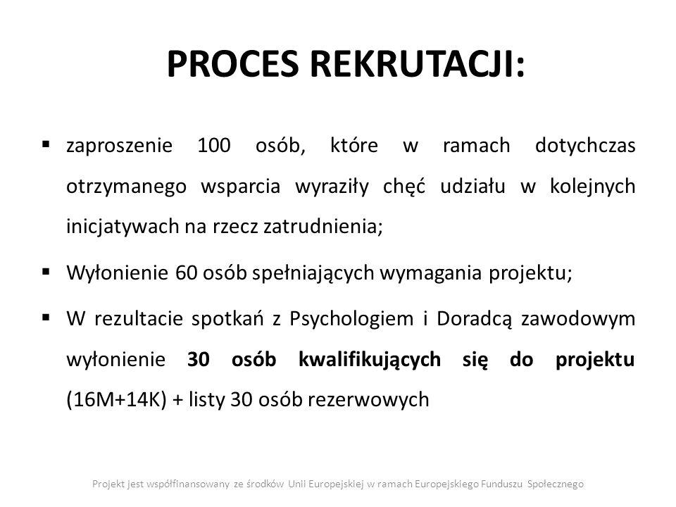 PROCES REKRUTACJI: