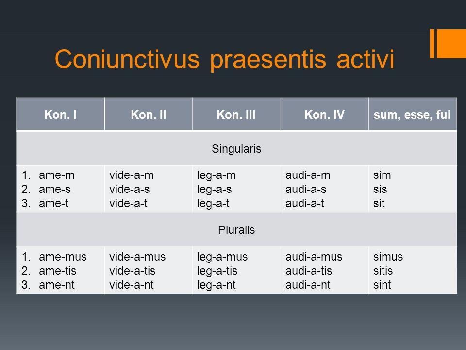 Coniunctivus praesentis activi