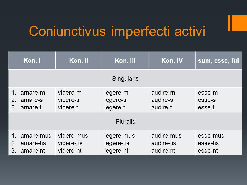 Coniunctivus imperfecti activi