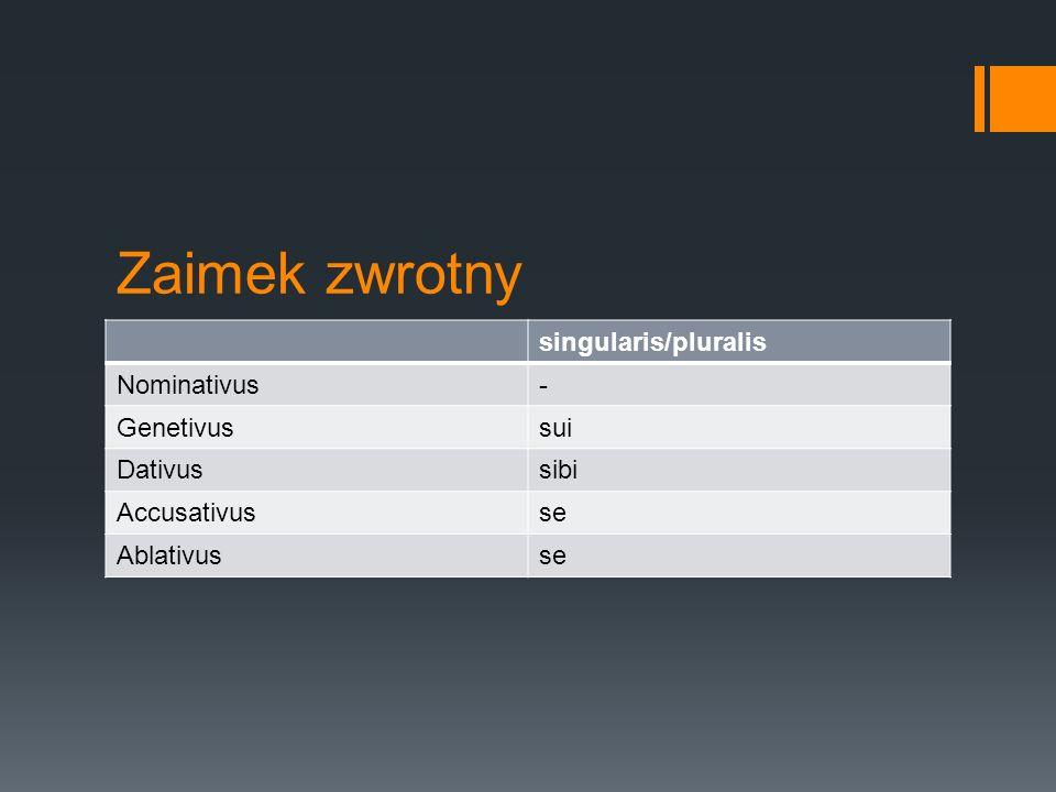 Zaimek zwrotny singularis/pluralis Nominativus - Genetivus sui Dativus