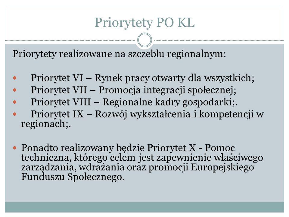 Priorytety PO KL Priorytety realizowane na szczeblu regionalnym: