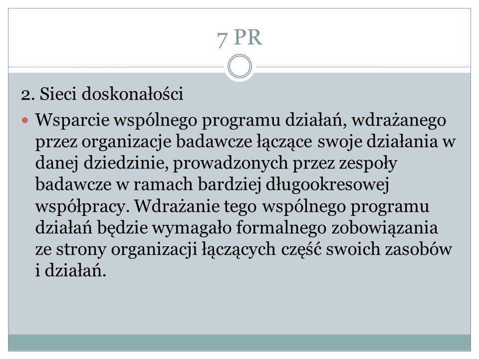 7 PR 2. Sieci doskonałości.