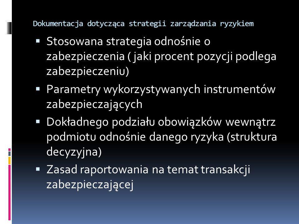 Dokumentacja dotycząca strategii zarządzania ryzykiem